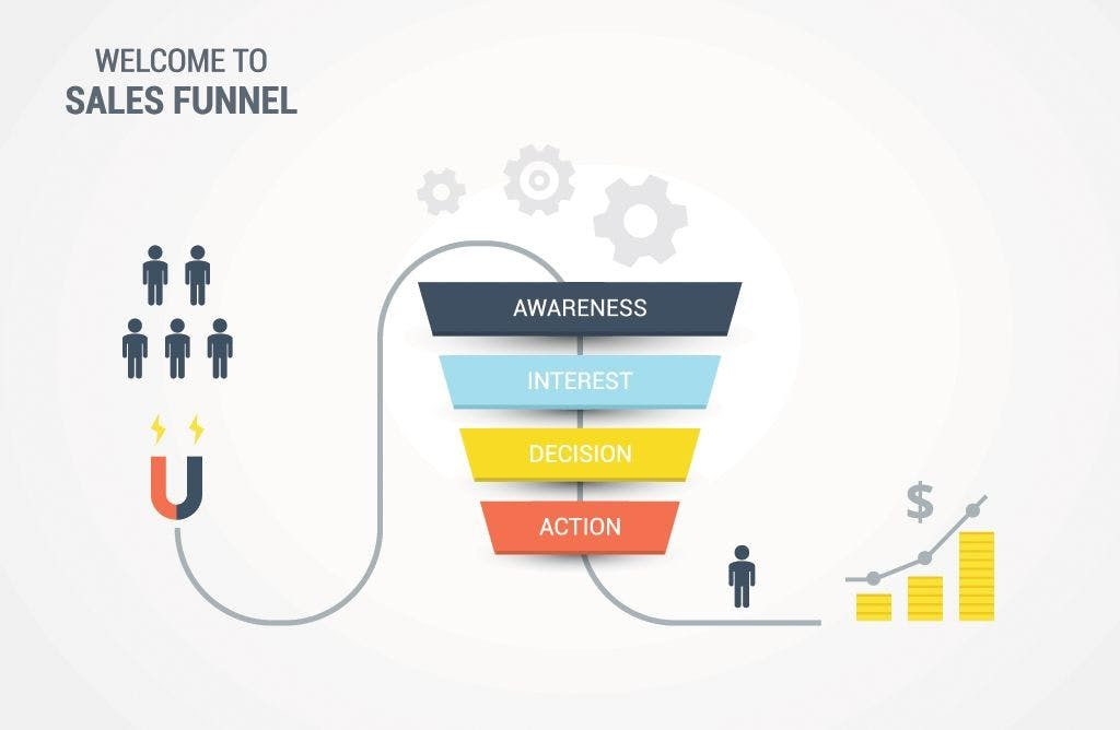 Lifecycle Marketing คืออะไร